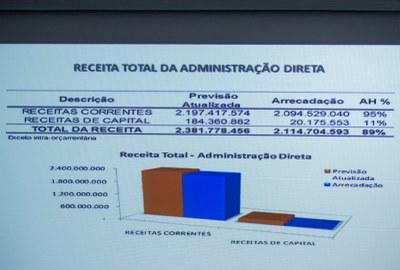 Finanças-Prestação de Contas Terceiro Quadrimestre18 (6).jpg
